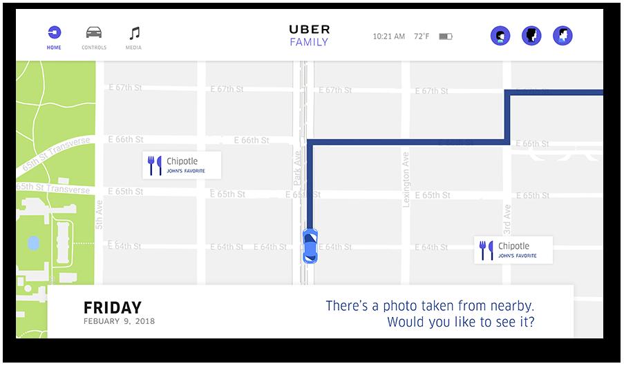 uber fam photo 1